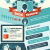 How to create a Social Resume