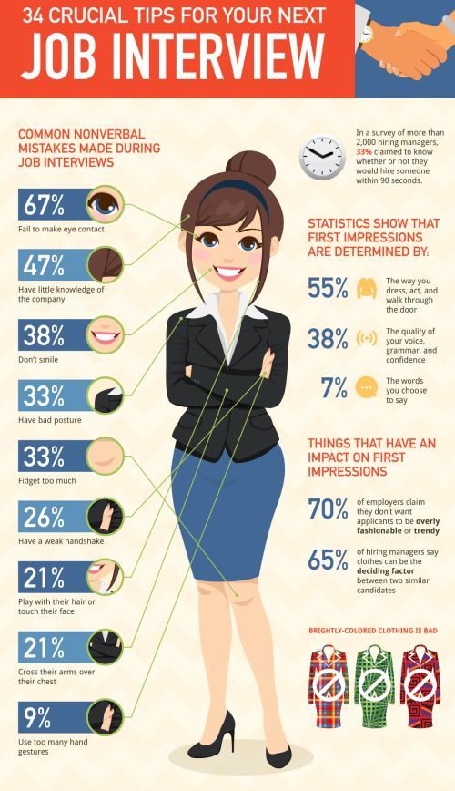 34 Crucial Interview Tips for Your Next Job Interview - Jobiety